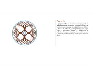Kolo Srece Logo v4.2 2 300x214 - kolo_srece-logo_v4-2_2